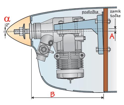 Določanje zamika motorja