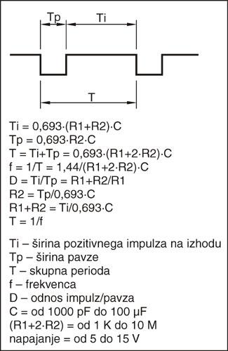 Izračun elementov