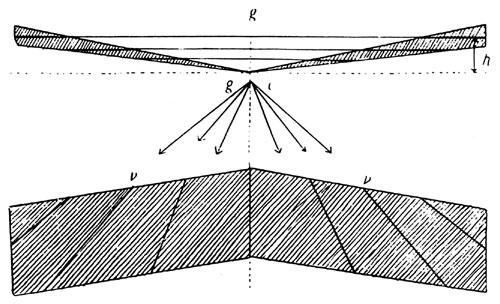 Študija letečega krila
