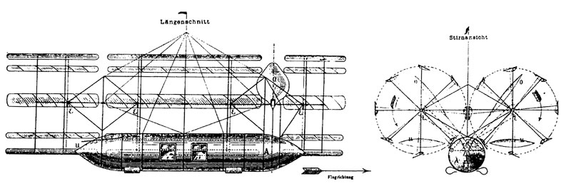 Segelradflugmaschine