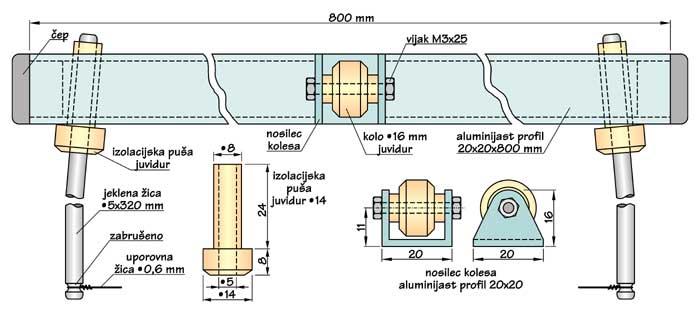 Lok za napenjanje uporovne žice