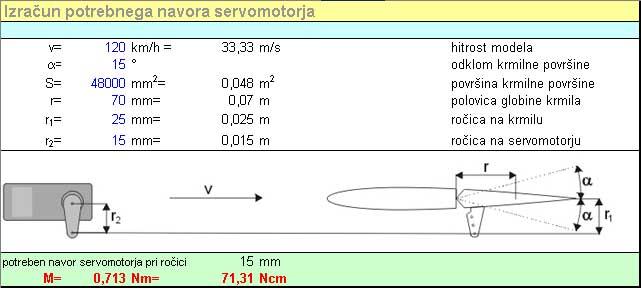Program za izračun navora servomotorja